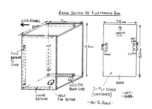 Electronics Enclosure