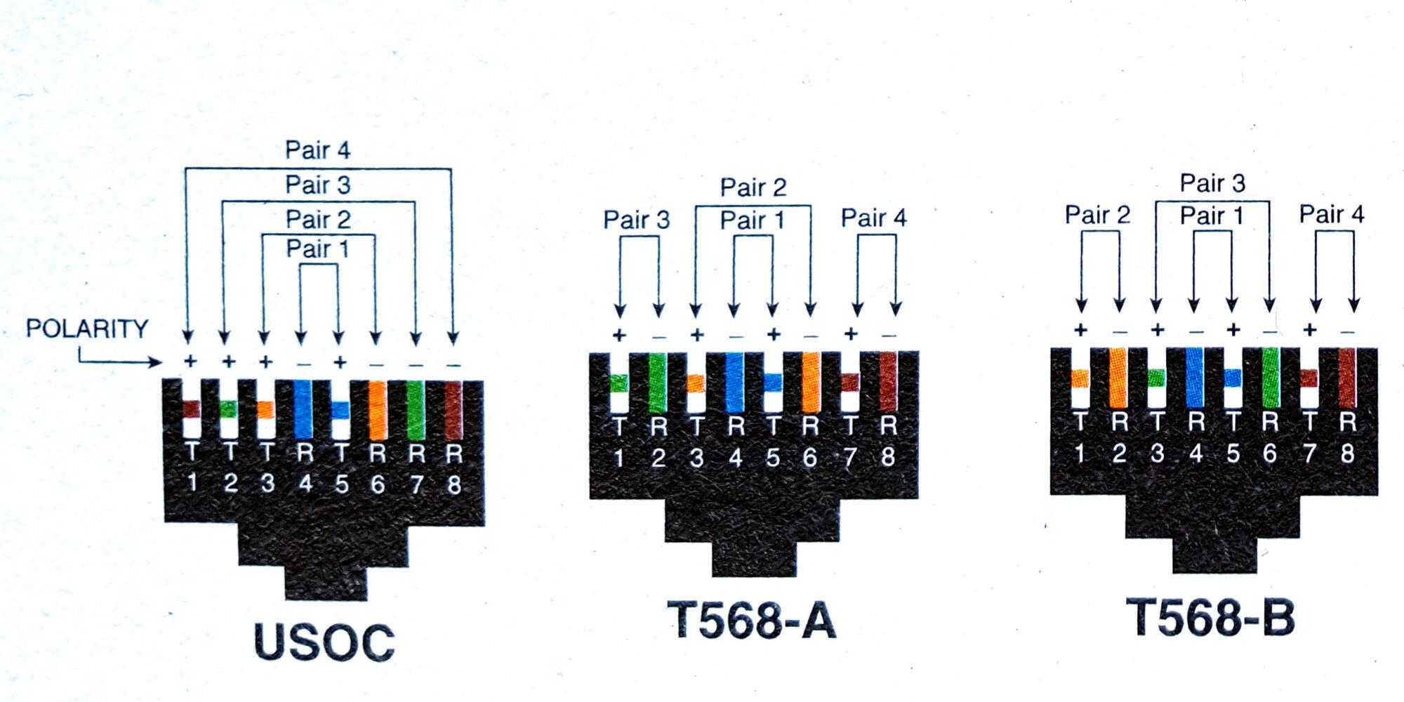 RJ45-wiring-order